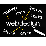 Media, Marketing, Web Design