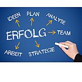 Success & Achievement, Business, Planning