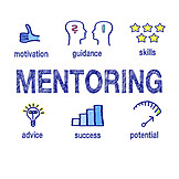 Advice, Support, Mentoring