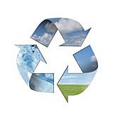Recycling, Nachhaltigkeit, Recyclingsymbol