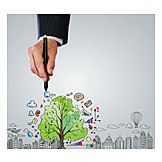 Business, Ecologically, Ecological