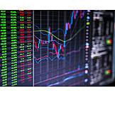 Aktienkurs, Aktienhandel, Börsenhandel
