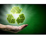 Recycling, Wiederverwertung, Entsorgungswirtschaft