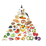 Healthy Diet, Advice, Food Pyramid