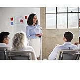 Business Woman, Presentation, Whiteboard